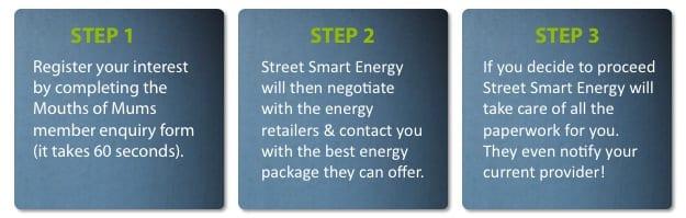 3 steps in applying for Street Smart Energy