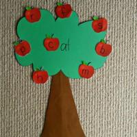 'At' word family tree