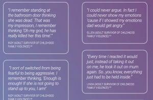 domestic-violence-letter2