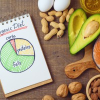 Ketosis Hypnosis - Does The Keto Diet Really Work?