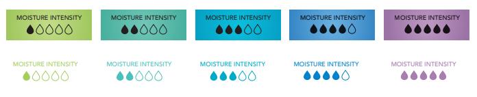 Dermeze_Moisture_Intensity_Droplet