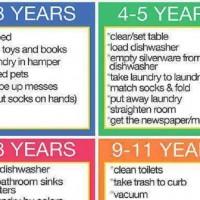 Mums Chore Chart Sparks HUGE Debate