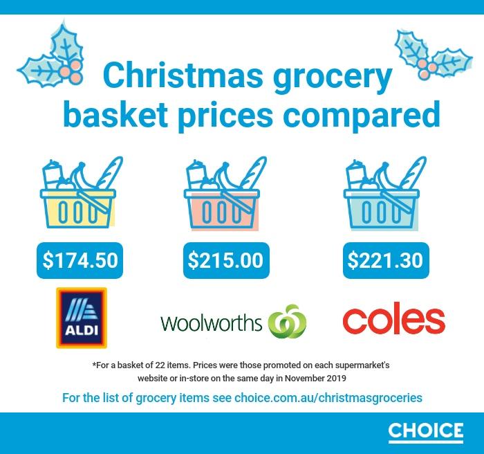 The choice christmas basket challenge