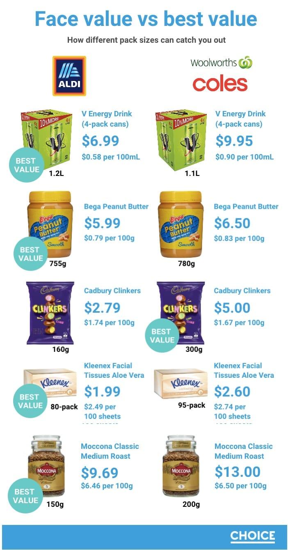 price pack comparison