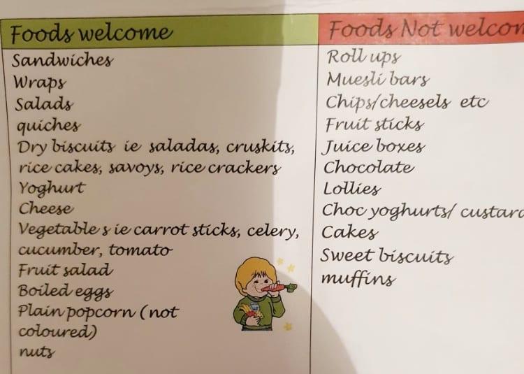 food list3